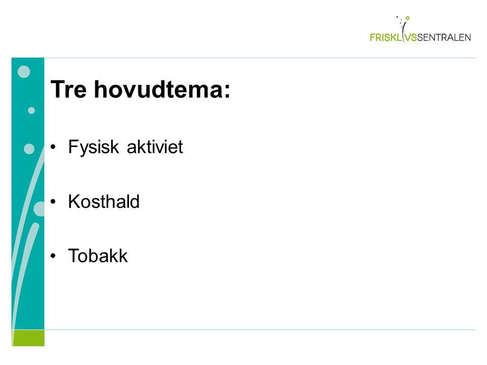 Tre hovudtema: Fysisk aktiviet Kosthald Tobakk