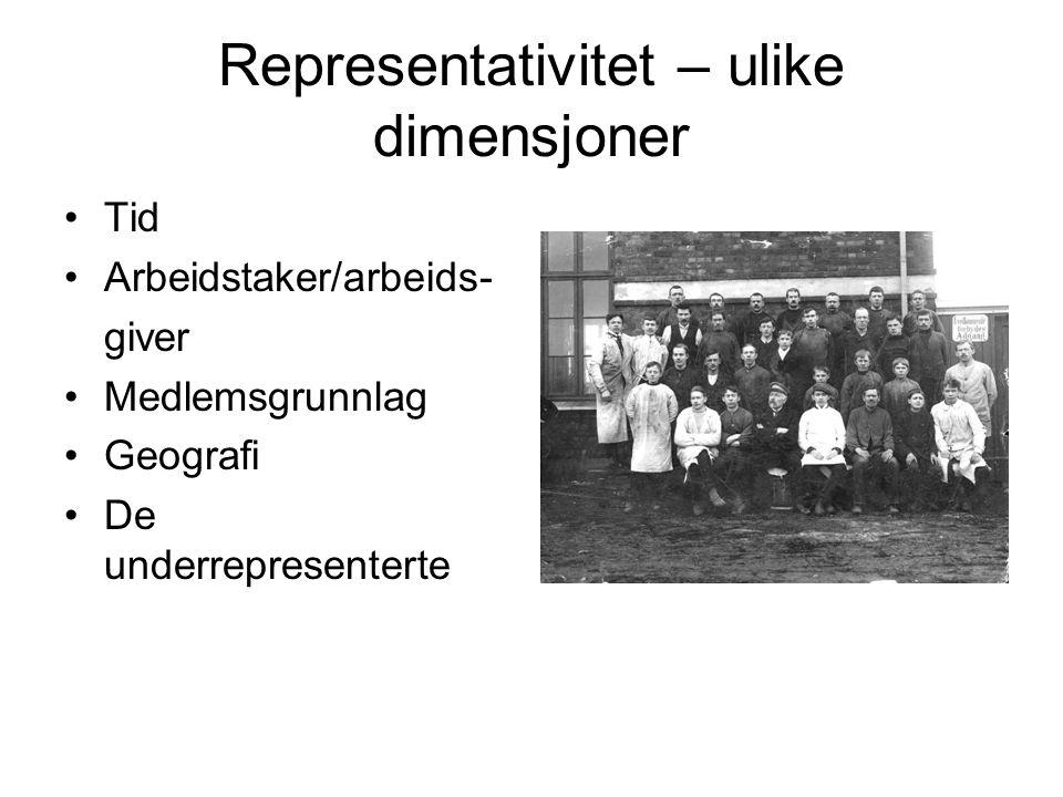 Representativitet – ulike dimensjoner