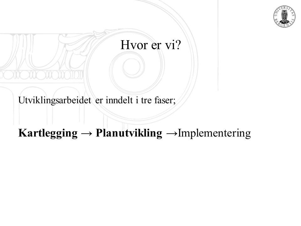 Hvor er vi Kartlegging → Planutvikling →Implementering