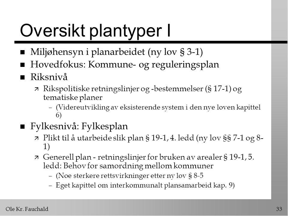 Oversikt plantyper I Miljøhensyn i planarbeidet (ny lov § 3-1)