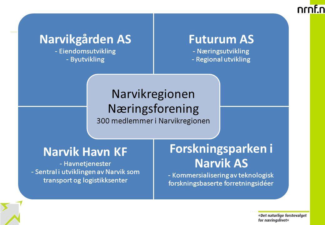 Narvikregionen Næringsforening 300 medlemmer i Narvikregionen