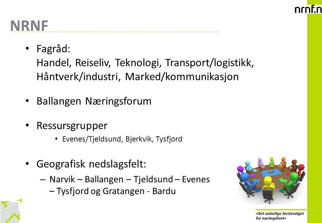 NRNF Fagråd: Handel, Reiseliv, Teknologi, Transport/logistikk, Håntverk/industri, Marked/kommunikasjon.