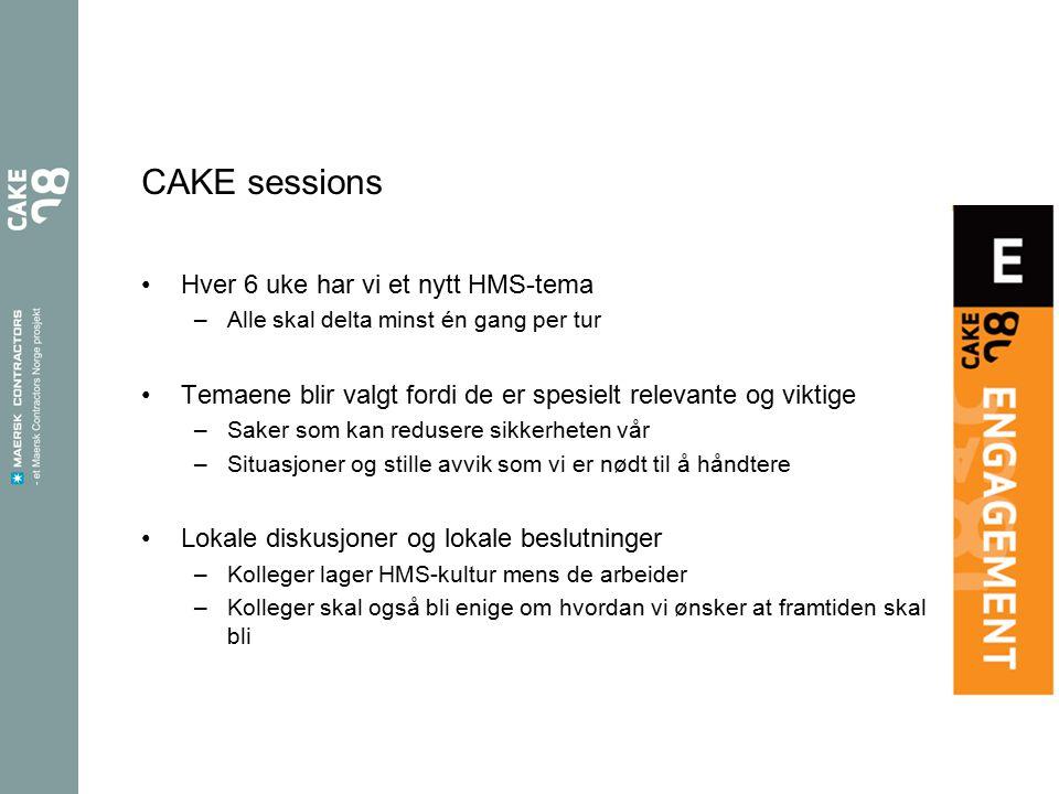 CAKE sessions Hver 6 uke har vi et nytt HMS-tema