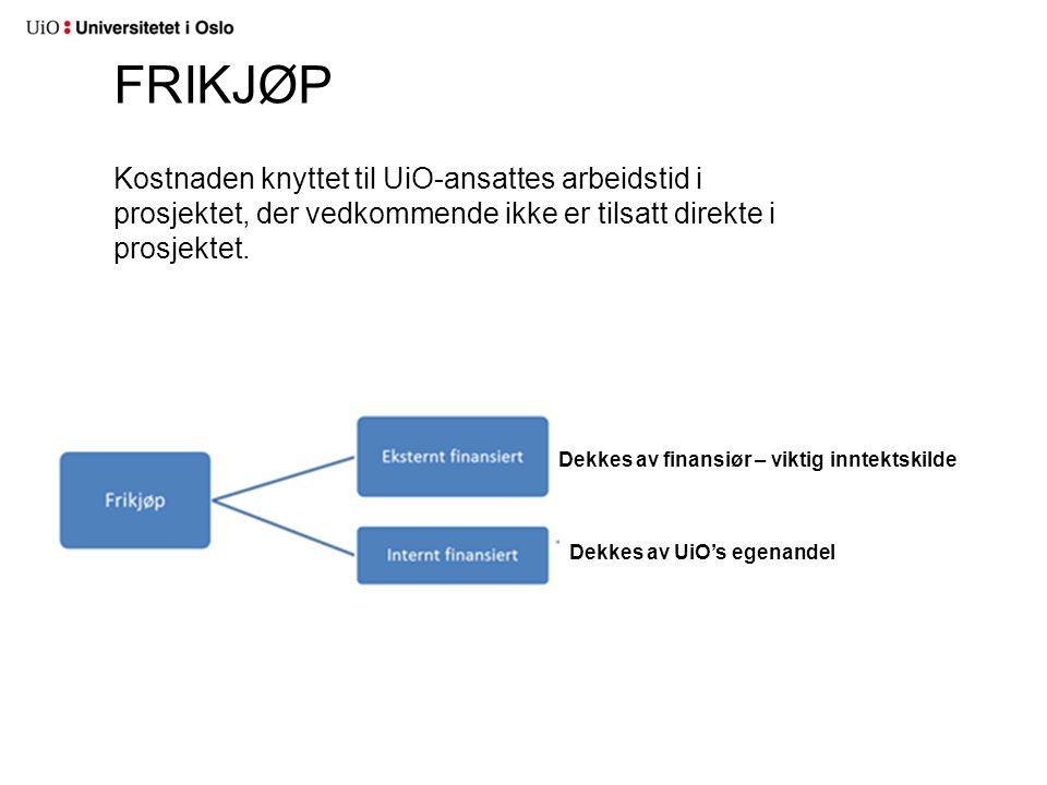 FRIKJØP Kostnaden knyttet til UiO-ansattes arbeidstid i prosjektet, der vedkommende ikke er tilsatt direkte i prosjektet.