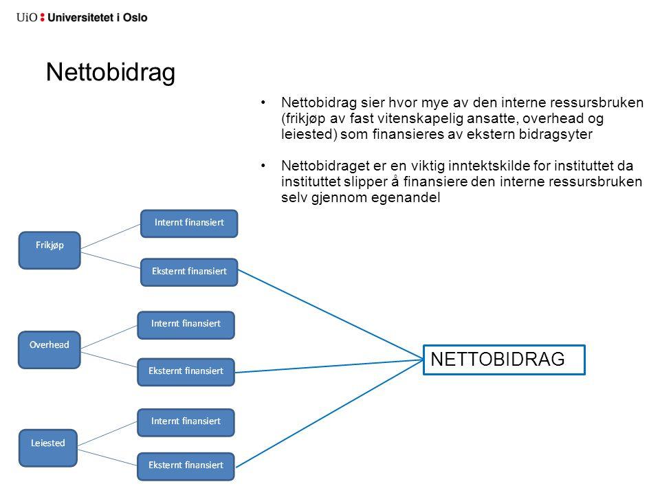 Nettobidrag NETTOBIDRAG