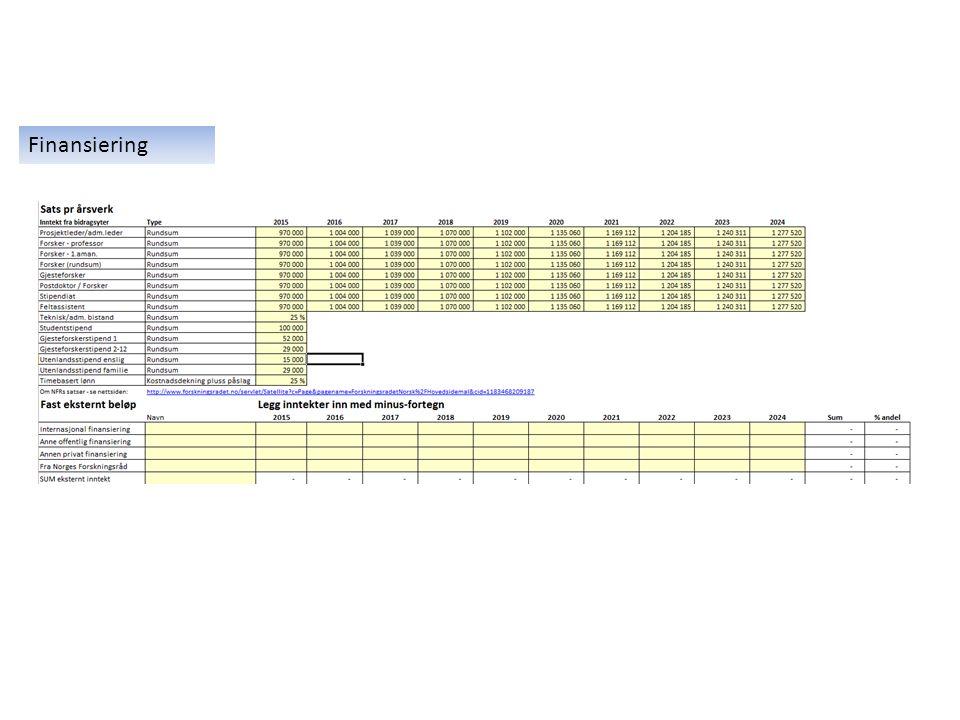 Totalbudsjettering av kostnadsspesifikke prosjekter