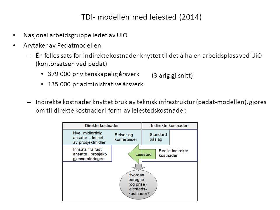 TDI- modellen med leiested (2014)