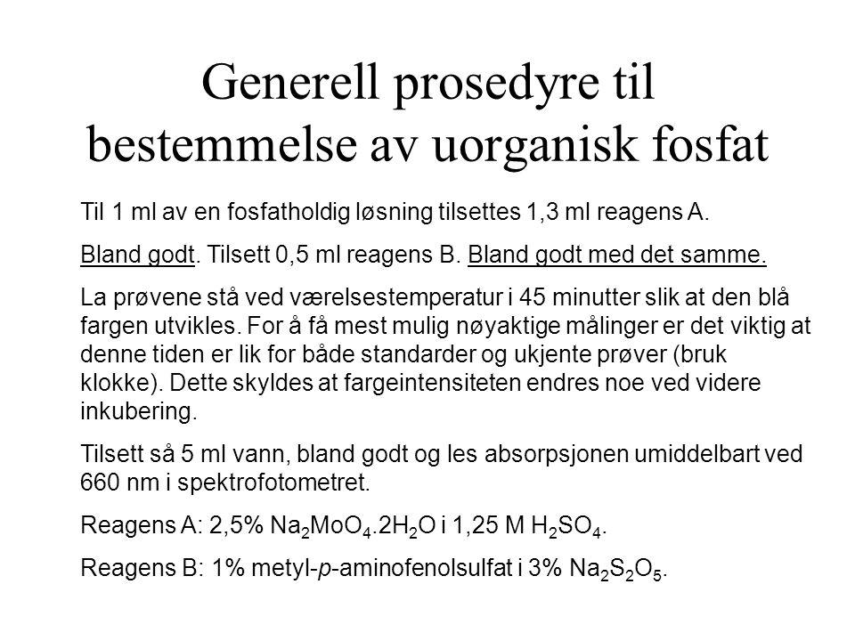 Generell prosedyre til bestemmelse av uorganisk fosfat