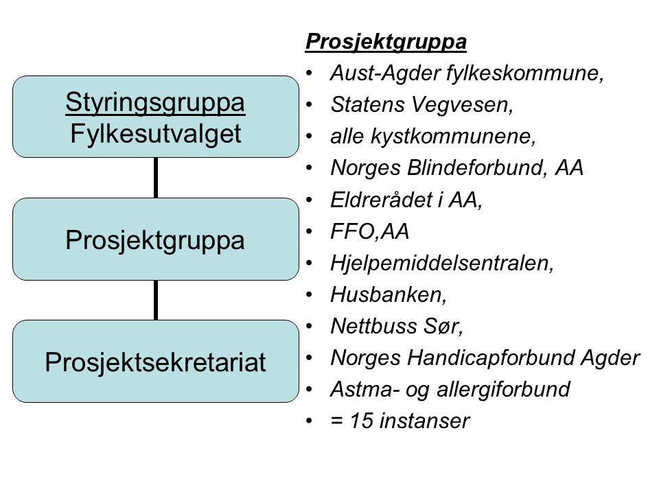 Prosjektgruppa Aust-Agder fylkeskommune, Statens Vegvesen, alle kystkommunene, Norges Blindeforbund, AA.