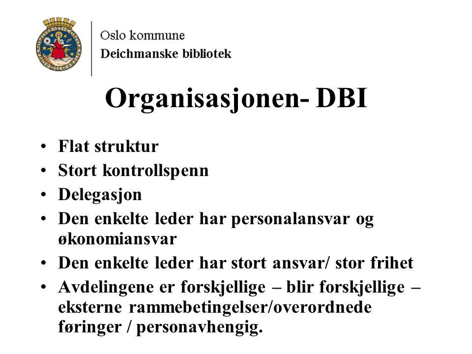 Organisasjonen- DBI Flat struktur Stort kontrollspenn Delegasjon