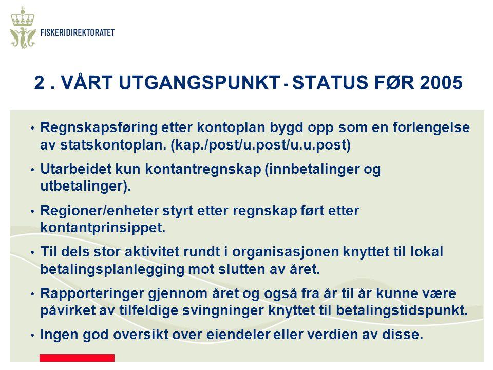 2 . VÅRT UTGANGSPUNKT - STATUS FØR 2005