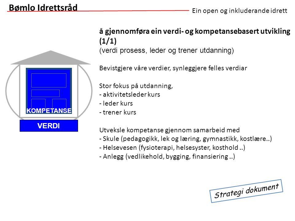 Bømlo Idrettsråd Ein open og inkluderande idrett. å gjennomføra ein verdi- og kompetansebasert utvikling (1/1)