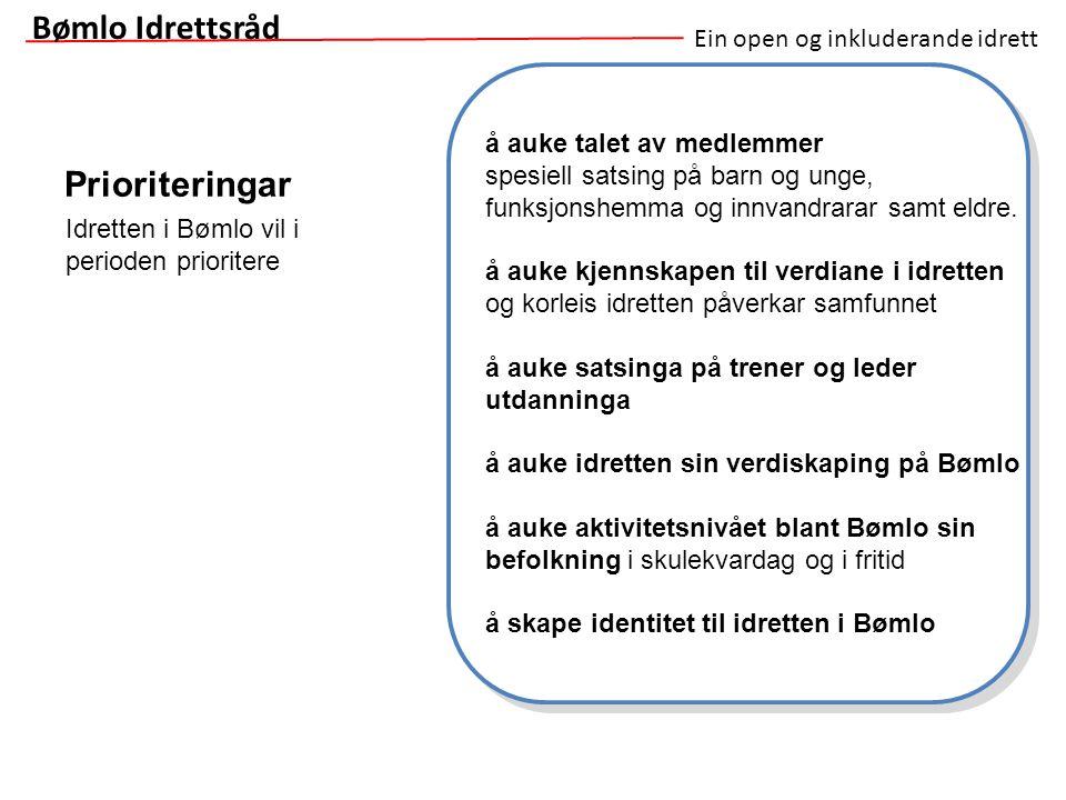 Bømlo Idrettsråd Prioriteringar Ein open og inkluderande idrett