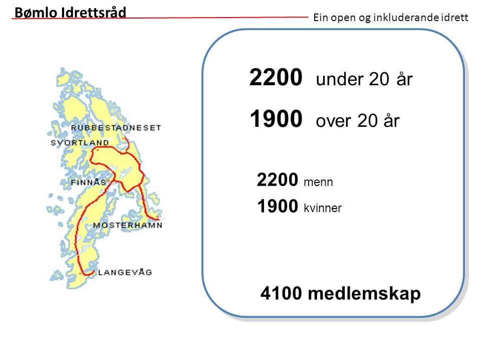 2200 under 20 år 1900 over 20 år 2200 menn 1900 kvinner