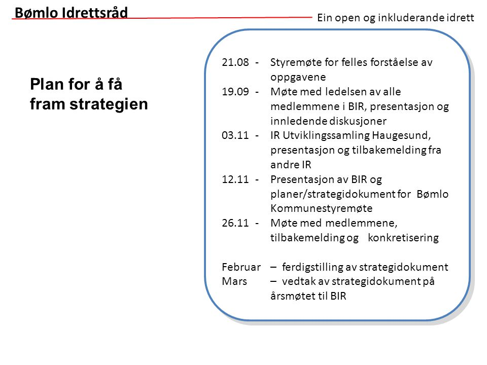Plan for å få fram strategien