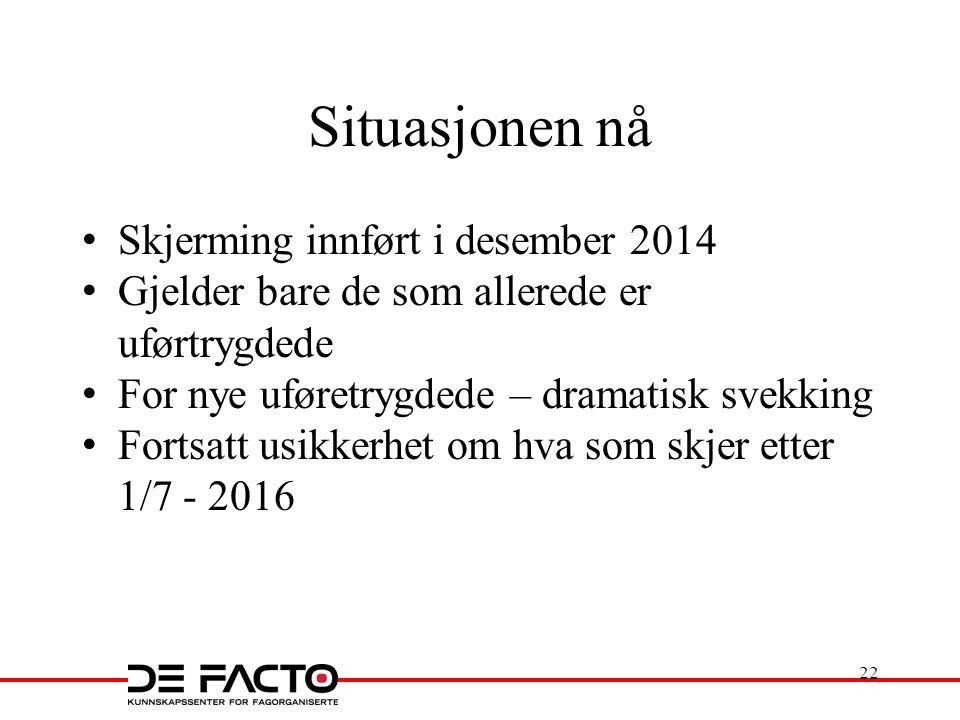 Situasjonen nå Skjerming innført i desember 2014