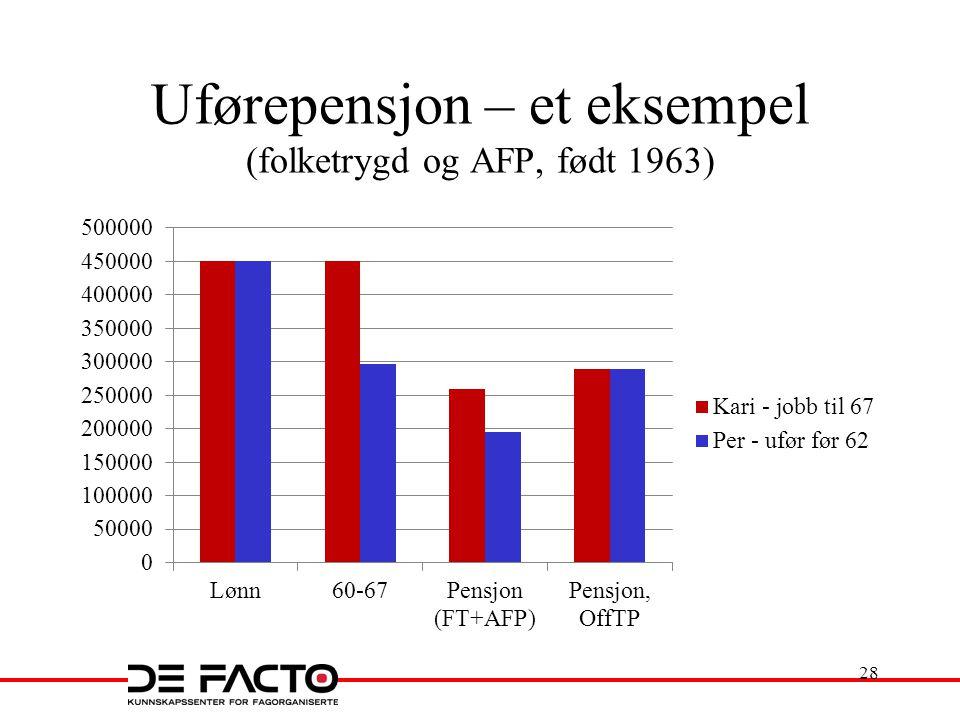 Uførepensjon – et eksempel (folketrygd og AFP, født 1963)