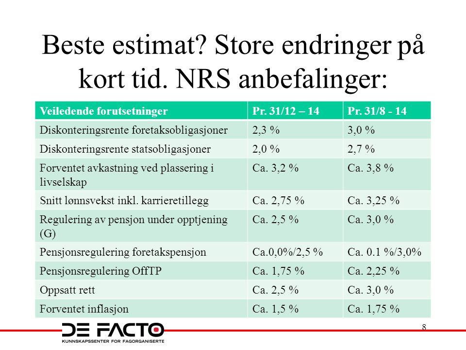 Beste estimat Store endringer på kort tid. NRS anbefalinger: