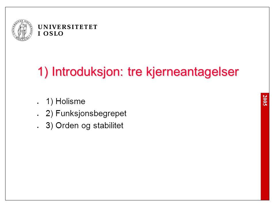 1) Introduksjon: tre kjerneantagelser