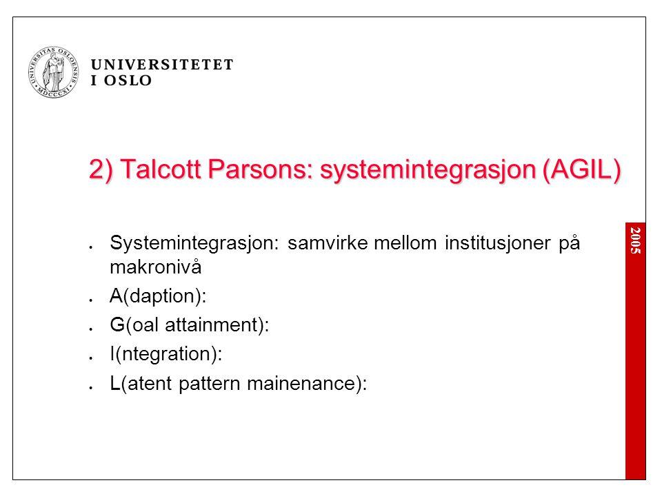 2) Talcott Parsons: systemintegrasjon (AGIL)