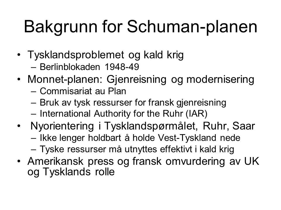 Bakgrunn for Schuman-planen