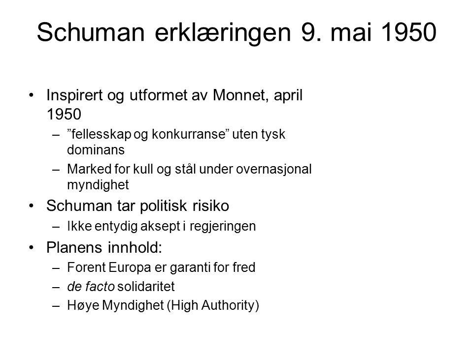 Schuman erklæringen 9. mai 1950