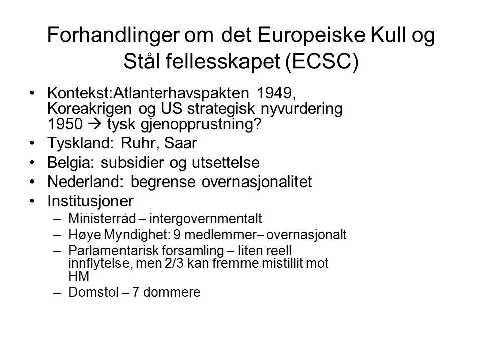 Forhandlinger om det Europeiske Kull og Stål fellesskapet (ECSC)