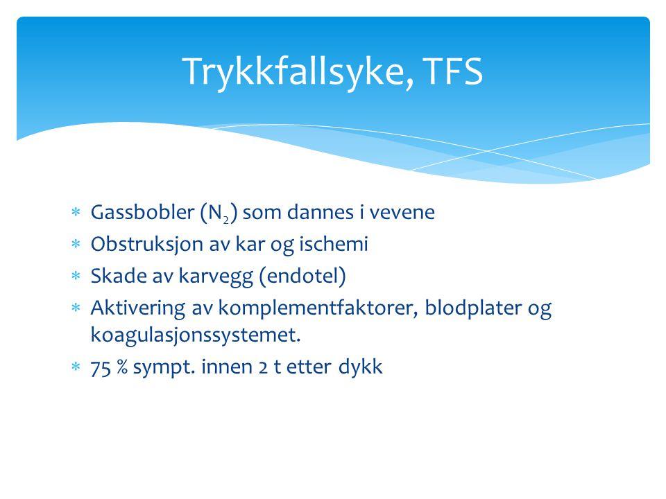 Trykkfallsyke, TFS Gassbobler (N2) som dannes i vevene