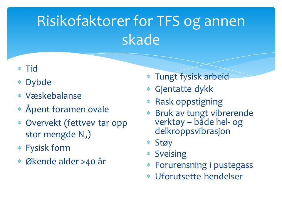 Risikofaktorer for TFS og annen skade