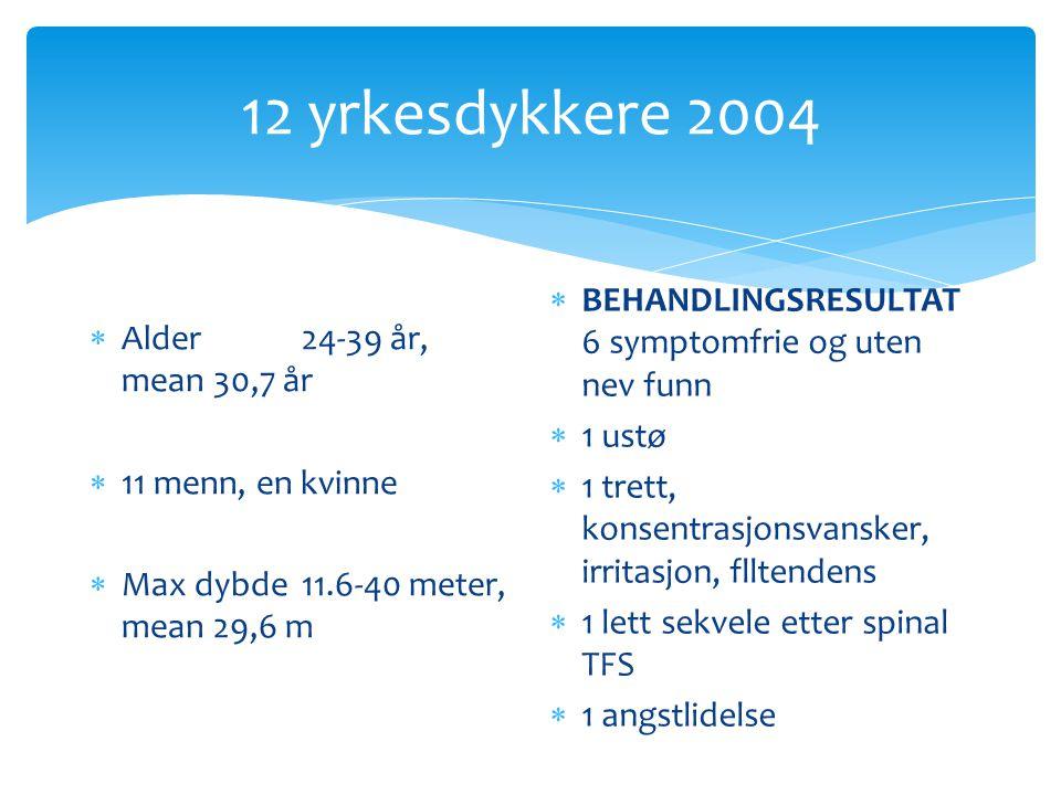12 yrkesdykkere 2004 BEHANDLINGSRESULTAT6 symptomfrie og uten nev funn