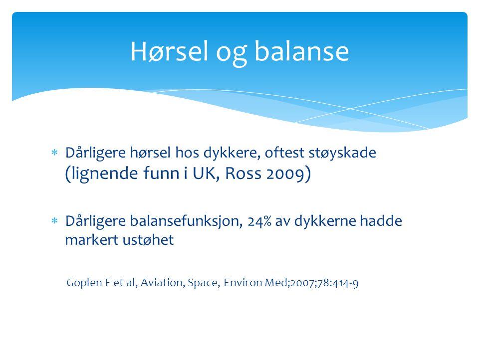 Hørsel og balanse Dårligere hørsel hos dykkere, oftest støyskade (lignende funn i UK, Ross 2009)