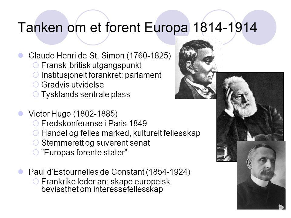 Tanken om et forent Europa 1814-1914