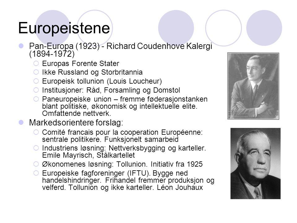 Europeistene Pan-Europa (1923) - Richard Coudenhove Kalergi (1894-1972) Europas Forente Stater. Ikke Russland og Storbritannia.