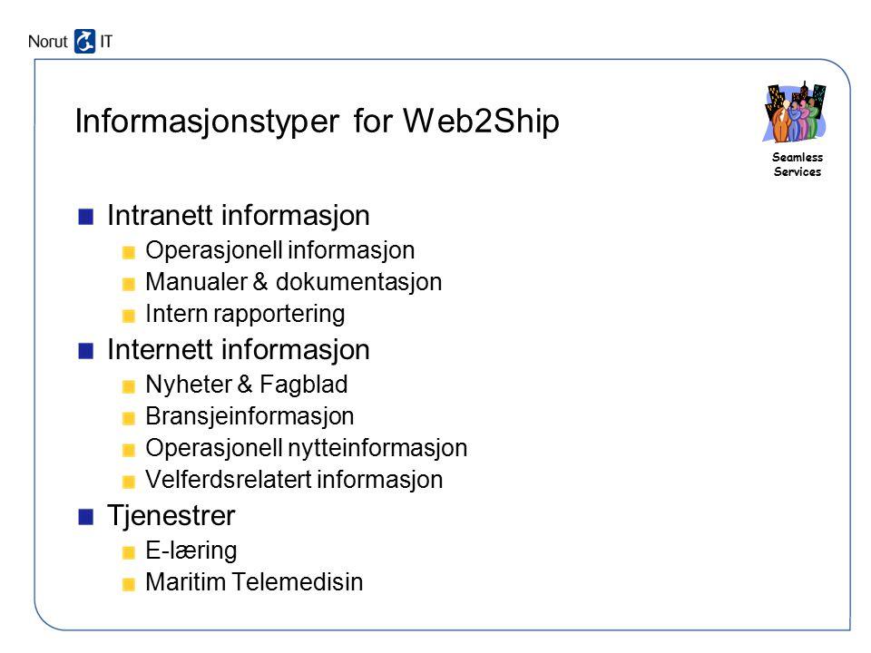 Informasjonstyper for Web2Ship