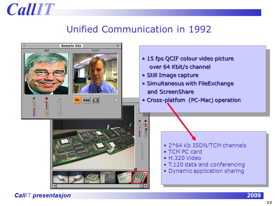 Unified Communication in 1992