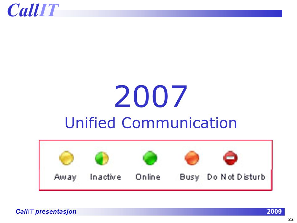 2007 Unified Communication