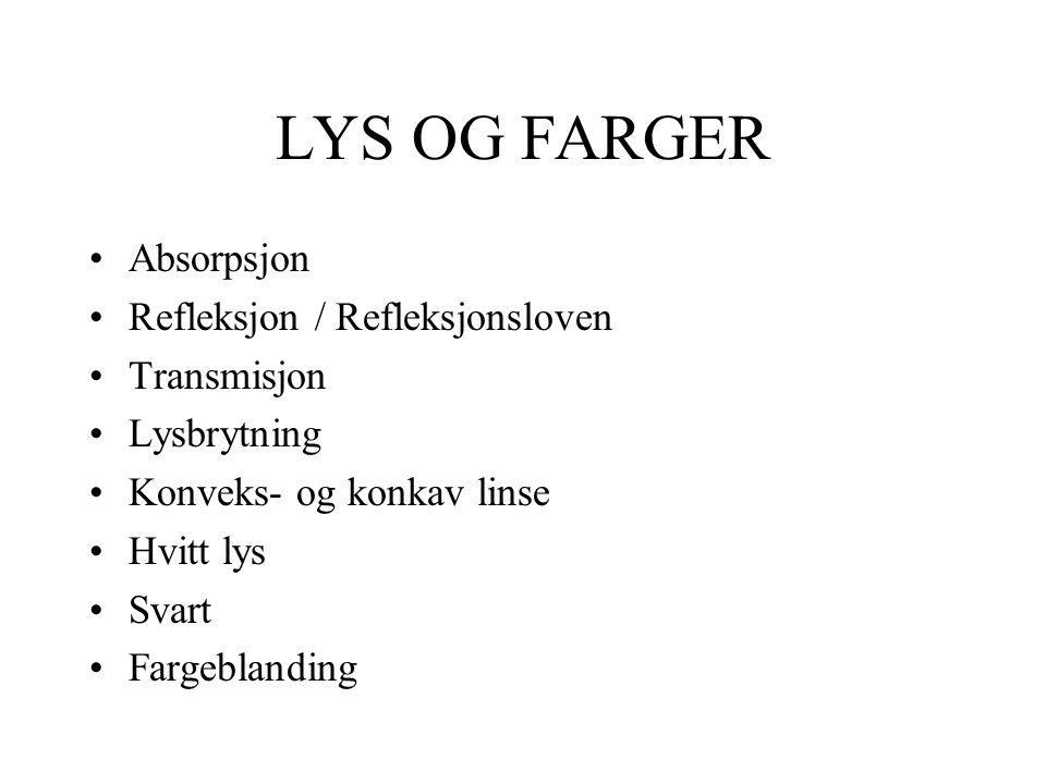 LYS OG FARGER Absorpsjon Refleksjon / Refleksjonsloven Transmisjon