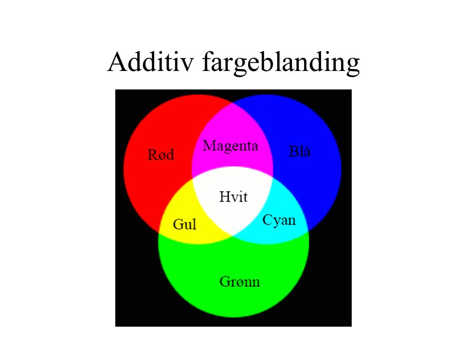 Additiv fargeblanding