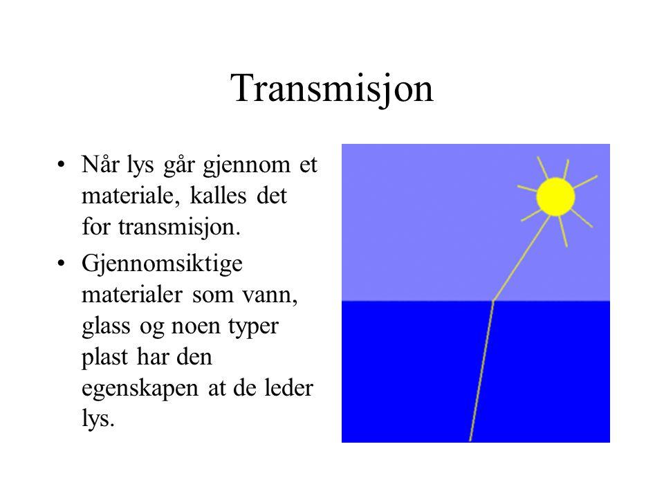 Transmisjon Når lys går gjennom et materiale, kalles det for transmisjon.