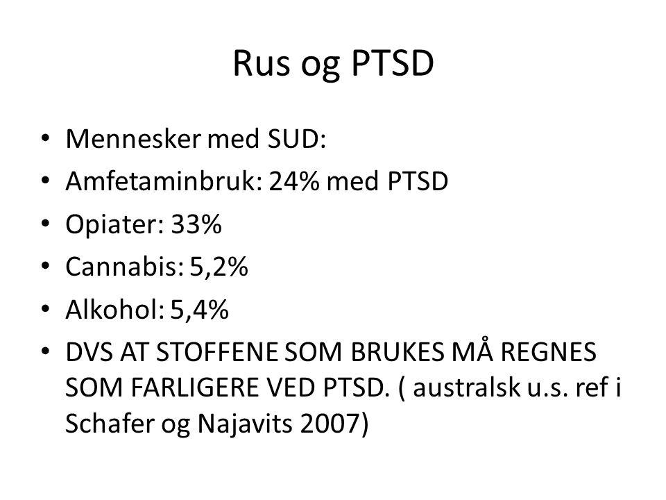 Rus og PTSD Mennesker med SUD: Amfetaminbruk: 24% med PTSD