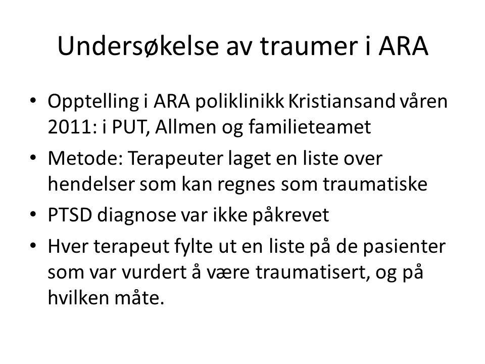 Undersøkelse av traumer i ARA