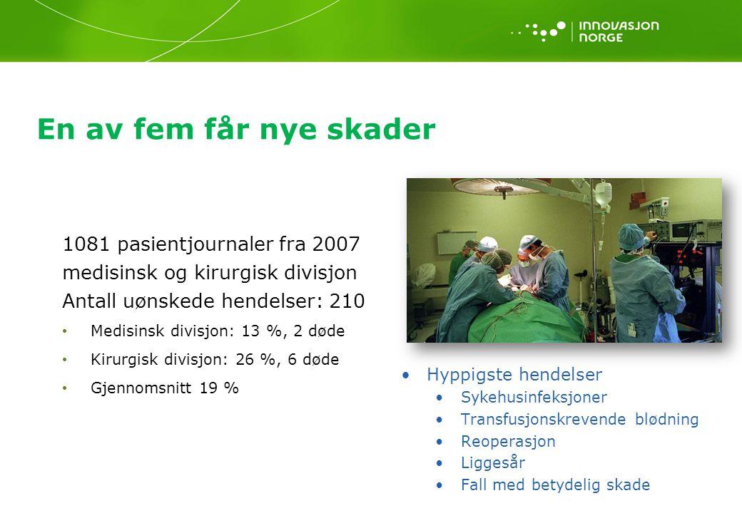 En av fem får nye skader 1081 pasientjournaler fra 2007 medisinsk og kirurgisk divisjon. Antall uønskede hendelser: 210.