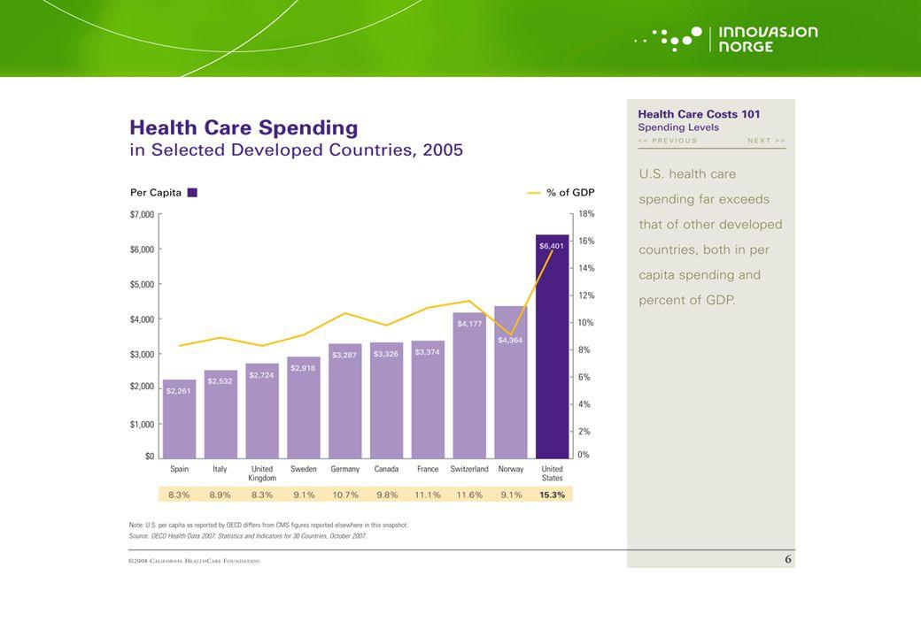 I dette oppsettet fra en rapport utgitt i år av California Healthcare Foundation har vi en 2.