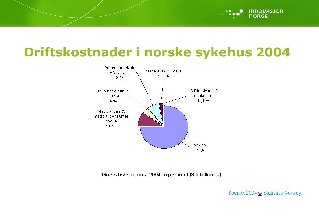 Driftskostnader i norske sykehus 2004