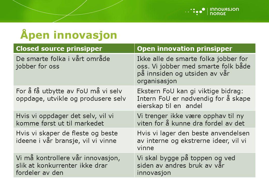Åpen innovasjon Closed source prinsipper Open innovation prinsipper