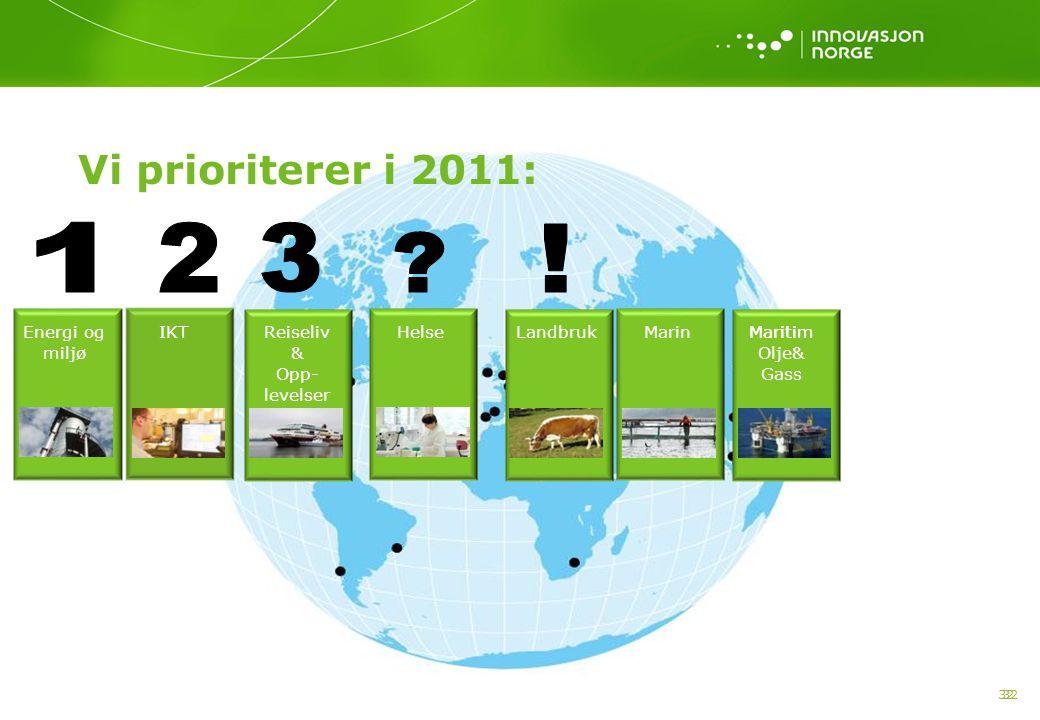 1 2 3 ! Vi prioriterer i 2011: Energi og miljø IKT Reiseliv &