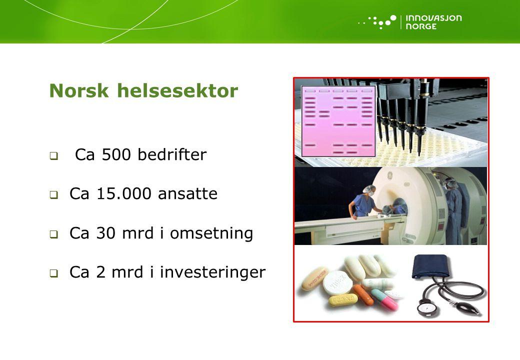 Norsk helsesektor Ca 500 bedrifter Ca 15.000 ansatte