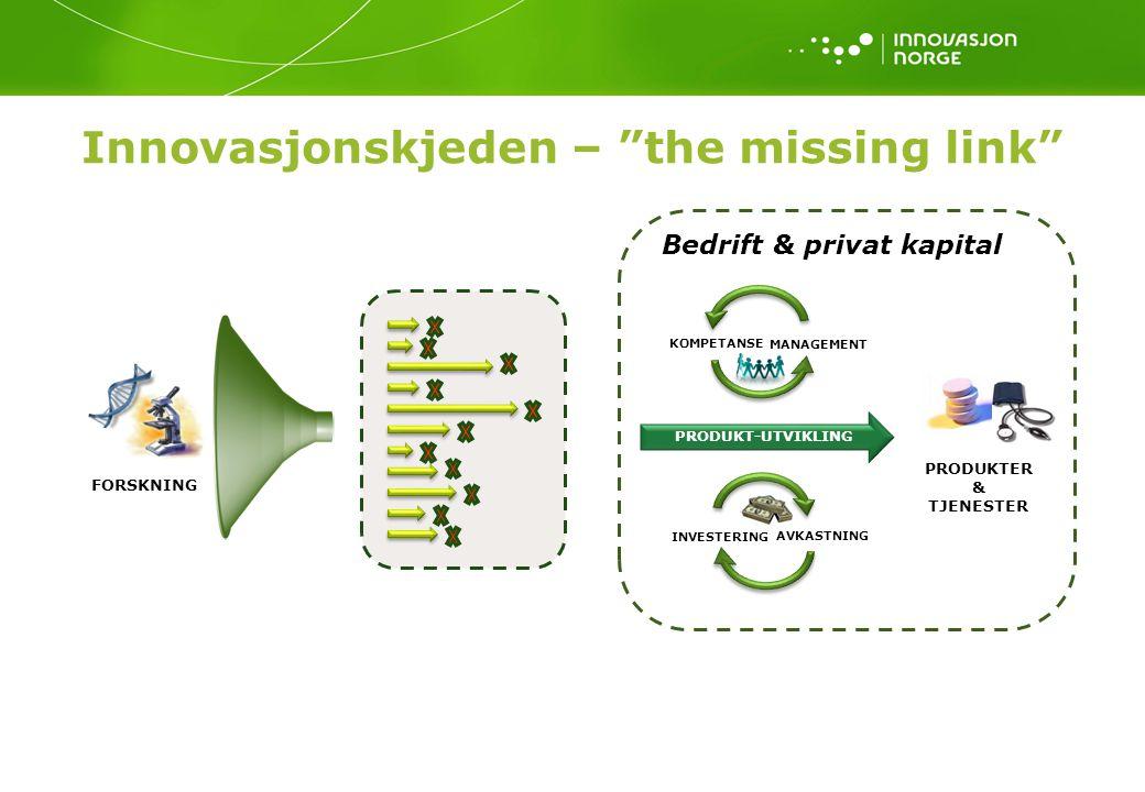 Innovasjonskjeden – the missing link