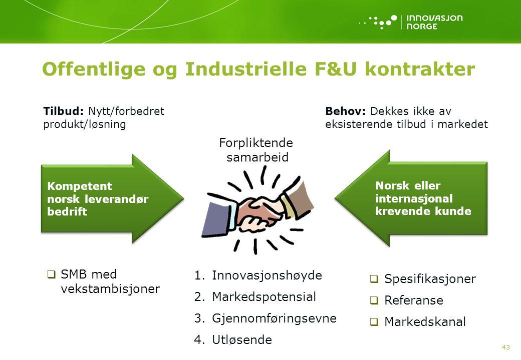 Offentlige og Industrielle F&U kontrakter