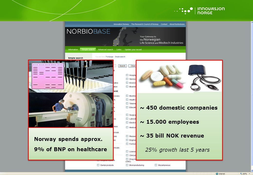 ~ 450 domestic companies ~ 15.000 employees. ~ 35 bill NOK revenue. 25% growth last 5 years. Norway spends approx.